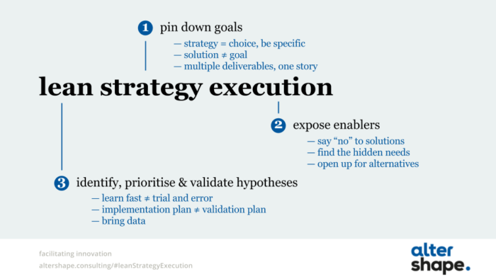 3 steps to lean strategy execution
