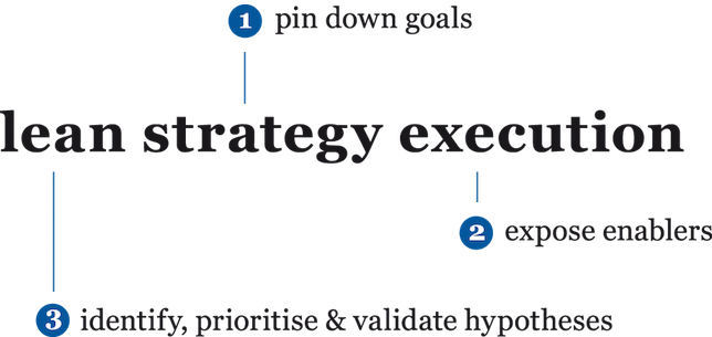 lean strategy execution